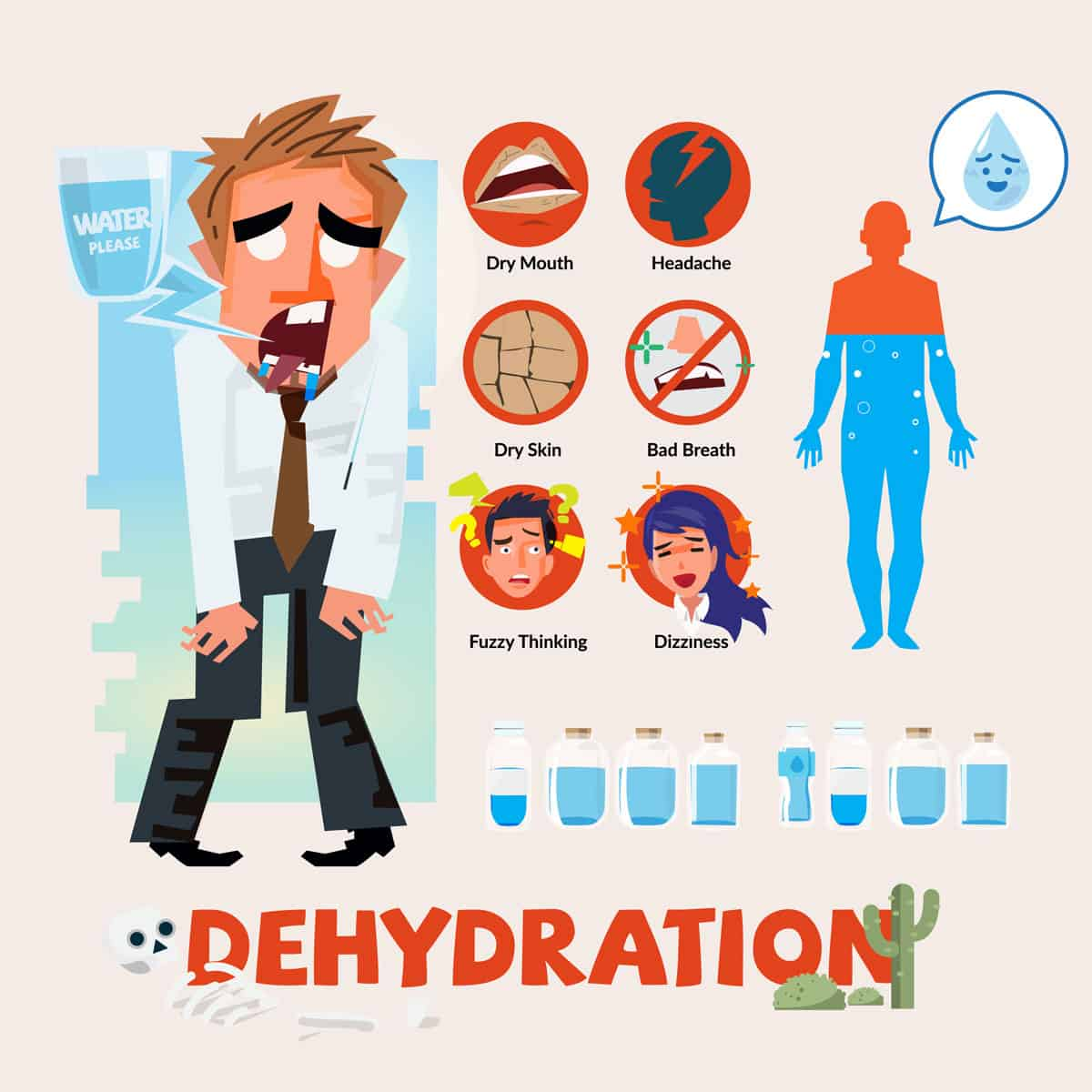 dehydration effects - thirst and it consequences